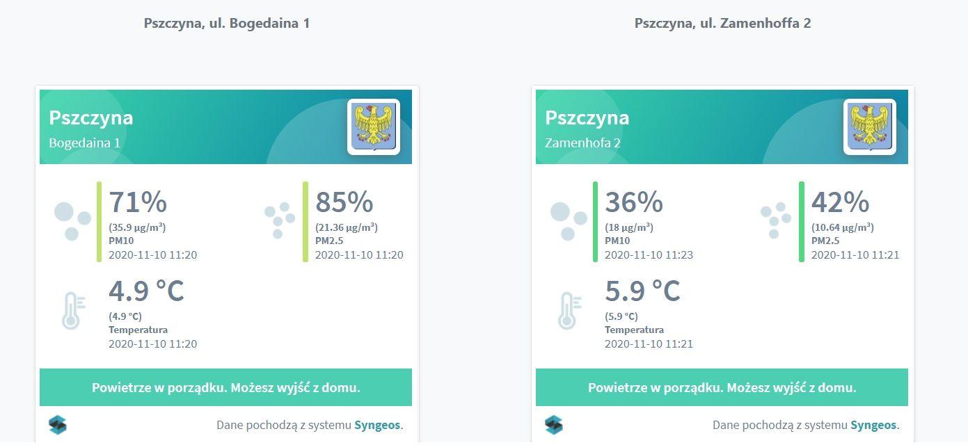 Urząd uruchomił nowy serwis - czujniki.pszczyna.pl